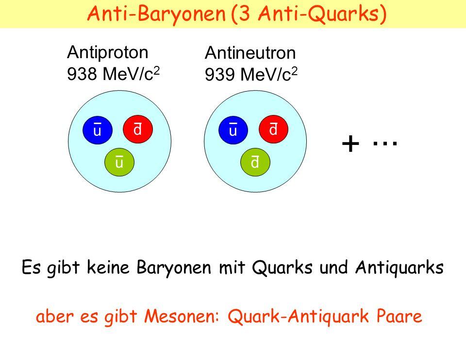 u d d u Leichte Mesonen (Quark-Antiquark Paare) Pionen: π- 140 MeV/c 2 u u π+ 140 MeV/c 2 π 0 135 MeV/c 2 u s s u Kaonen: K - 494 MeV/c 2 K + 494 MeV/c 2 s d K 0 498 MeV/c 2 + ···