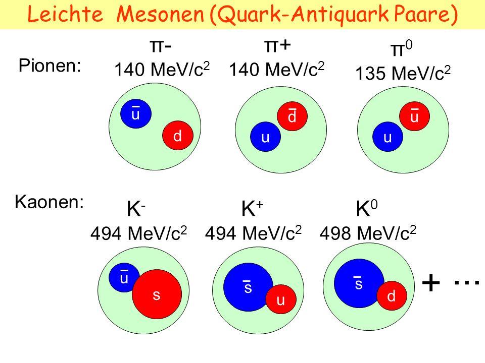 s s Schwere Mesonen (Quark-Antiquark Paare) J/ψ 3097 MeV/c 2 c c φ 1020 MeV/c 2 + ··· c u D 0 1864 MeV/c 2 c d c d D + 1869 MeV/c 2 D - 1869 MeV/c 2