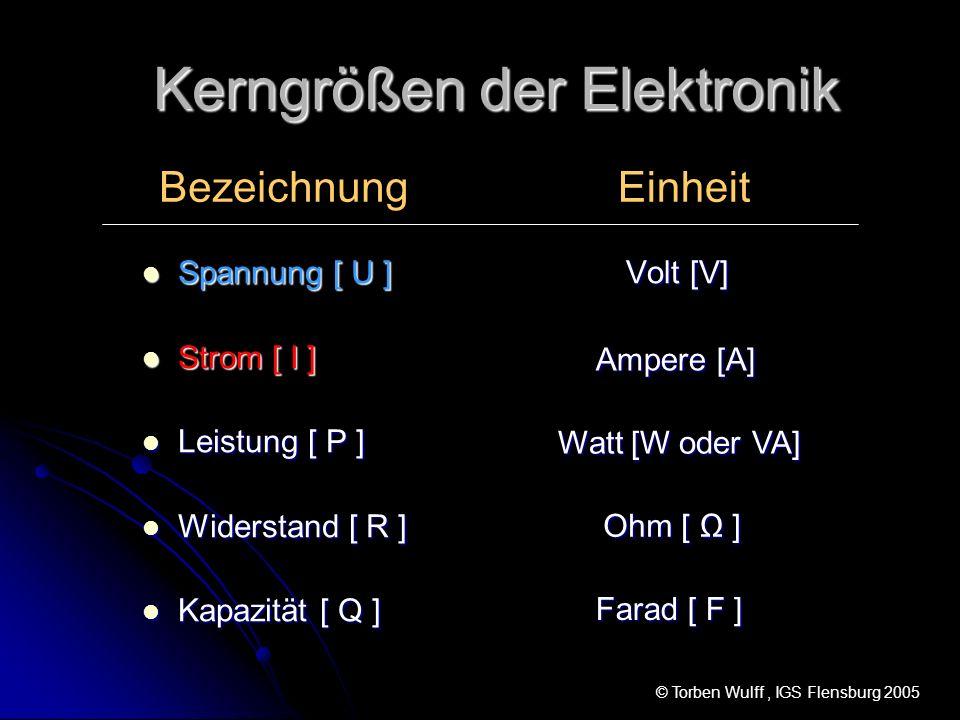 Kerngrößen der Elektronik Spannung [ U ] Spannung [ U ] Strom [ I ] Strom [ I ] Leistung [ P ] Leistung [ P ] Widerstand [ R ] Widerstand [ R ] Kapazität [ Q ] Kapazität [ Q ] Volt [V] Ampere [A] Watt [W oder VA] Ohm [ ] Farad [ F ] BezeichnungEinheit © Torben Wulff, IGS Flensburg 2005