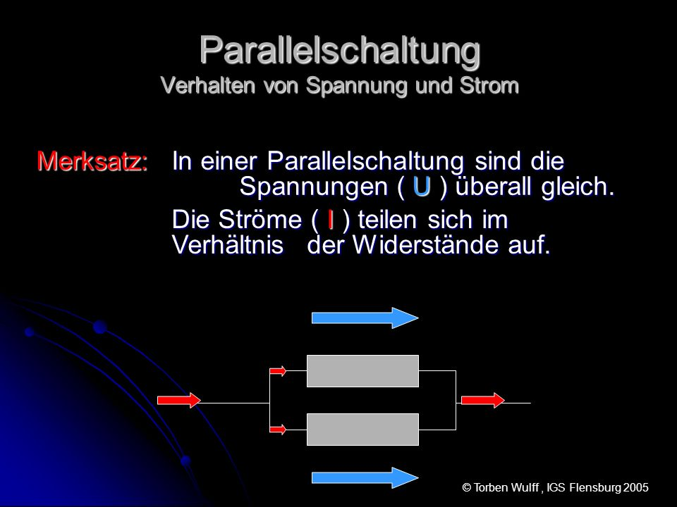 Parallelschaltung Verhalten von Spannung und Strom Merksatz: In einer Parallelschaltung sind die Spannungen ( U ) überall gleich. Die Ströme ( I ) tei