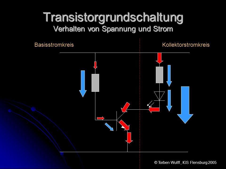 Transistorgrundschaltung Verhalten von Spannung und Strom BasisstromkreisKollektorstromkreis © Torben Wulff, IGS Flensburg 2005