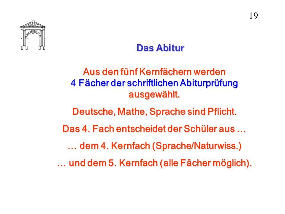 Das Abitur Aus den fünf Kernfächern werden 4 Fächer der schriftlichen Abiturprüfung ausgewählt. Deutsche, Mathe, Sprache sind Pflicht. Das 4. Fach ent