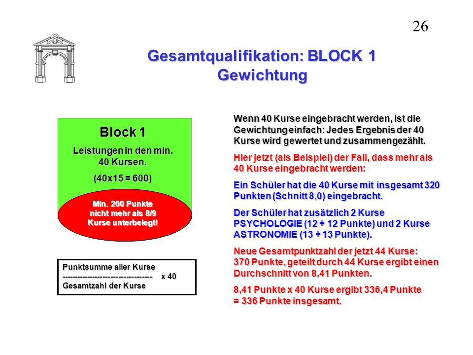 Gesamtqualifikation: BLOCK 1 Gewichtung 26 Block 1 Leistungen in den min. 40 Kursen. (40x15 = 600) Min. 200 Punkte nicht mehr als 8/9 Kurse unterbeleg