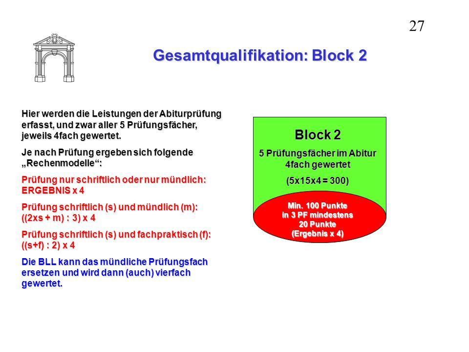 Gesamtqualifikation: Block 2 27 Block 2 5 Prüfungsfächer im Abitur 4fach gewertet (5x15x4 = 300) Min. 100 Punkte in 3 PF mindestens 20 Punkte (Ergebni