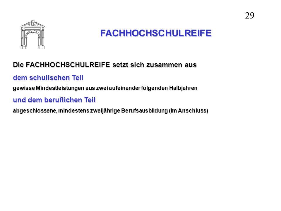 FACHHOCHSCHULREIFE 29 Die FACHHOCHSCHULREIFE setzt sich zusammen aus dem schulischen Teil gewisse Mindestleistungen aus zwei aufeinander folgenden Hal