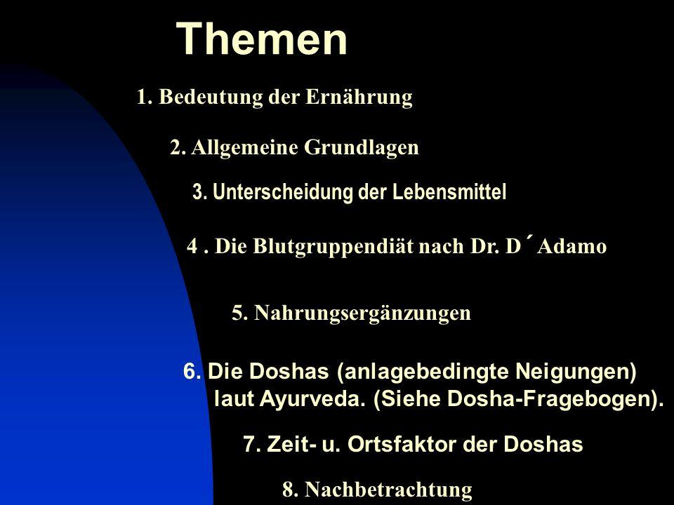 Themen 5.Nahrungsergänzungen 2. Allgemeine Grundlagen 6.