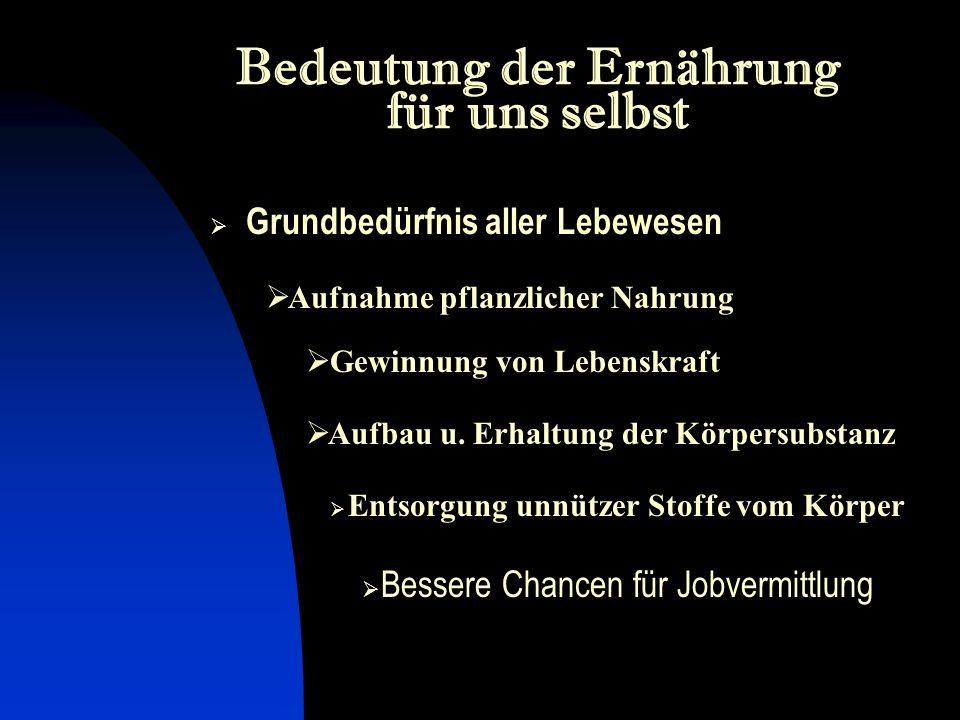 Themen 5. Nahrungsergänzungen 2. Allgemeine Grundlagen 6. Die Doshas (anlagebedingte Neigungen) laut Ayurveda. (Siehe Dosha-Fragebogen). 7. Zeit- u. O
