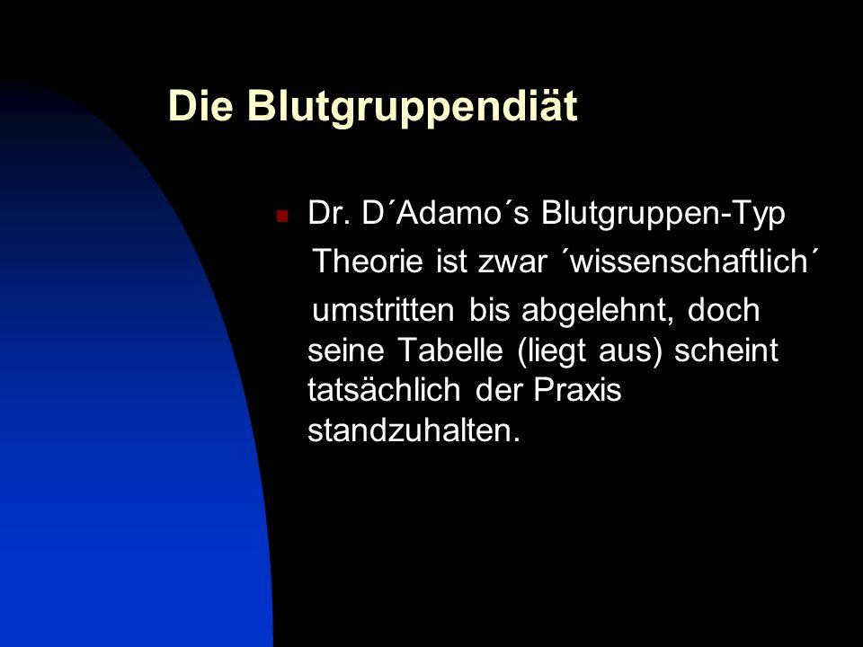 Die Blutgruppendiät Dr.