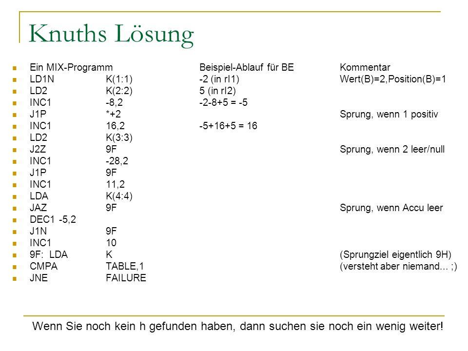 Knuths Lösung Ein MIX-ProgrammBeispiel-Ablauf für BEKommentar LD1NK(1:1)-2 (in rI1) Wert(B)=2,Position(B)=1 LD2 K(2:2)5 (in rI2) INC1-8,2-2-8+5 = -5 J1P*+2Sprung, wenn 1 positiv INC116,2-5+16+5 = 16 LD2K(3:3) J2Z9FSprung, wenn 2 leer/null INC1 -28,2 J1P9F INC111,2 LDAK(4:4) JAZ9FSprung, wenn Accu leer DEC1-5,2 J1N9F INC110 9F: LDAK(Sprungziel eigentlich 9H) CMPATABLE,1(versteht aber niemand...