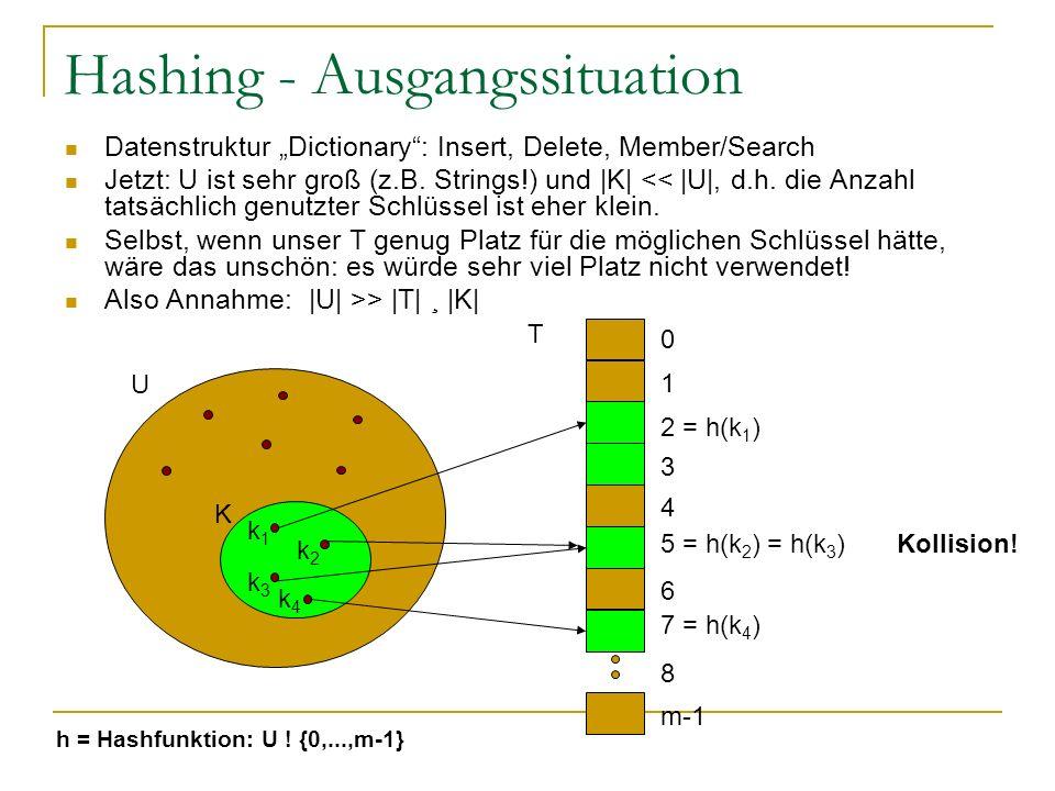 Hashing - Ausgangssituation Datenstruktur Dictionary: Insert, Delete, Member/Search Jetzt: U ist sehr groß (z.B.