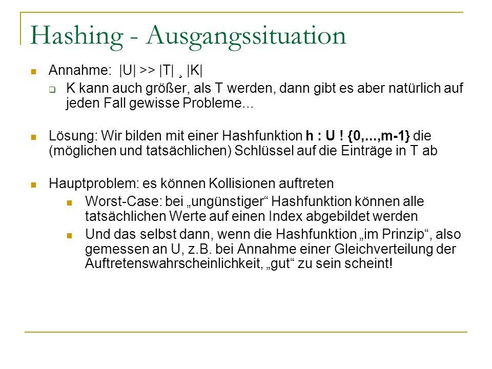 Hashing - Ausgangssituation Annahme: |U| >> |T| ¸ |K| K kann auch größer, als T werden, dann gibt es aber natürlich auf jeden Fall gewisse Probleme...