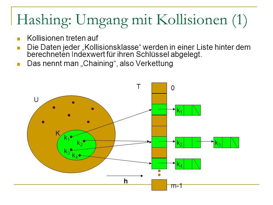 Hashing: Umgang mit Kollisionen (1) Kollisionen treten auf Die Daten jeder Kollisionsklasse werden in einer Liste hinter dem berechneten Indexwert für ihren Schlüssel abgelegt.