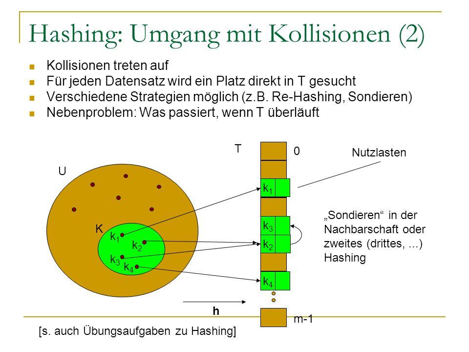 Hashing: Umgang mit Kollisionen (2) Kollisionen treten auf Für jeden Datensatz wird ein Platz direkt in T gesucht Verschiedene Strategien möglich (z.B.