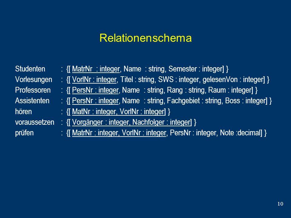 10 Relationenschema Studenten : {[ MatrNr : integer, Name : string, Semester : integer] } Vorlesungen : {[ VorlNr : integer, Titel : string, SWS : int