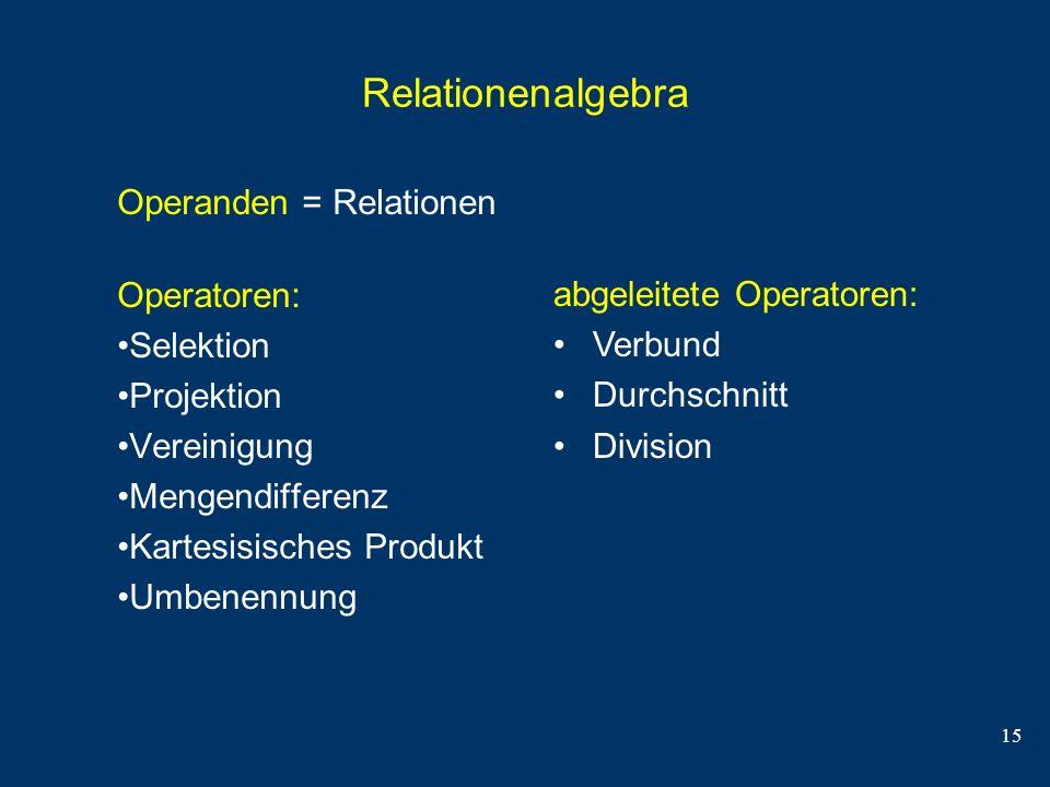 15 Relationenalgebra Operanden = Relationen Operatoren: Selektion Projektion Vereinigung Mengendifferenz Kartesisisches Produkt Umbenennung abgeleitet