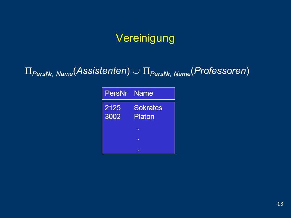 18 Vereinigung PersNr, Name (Assistenten) PersNr, Name (Professoren) 2125 Sokrates 3002 Platon. PersNr Name