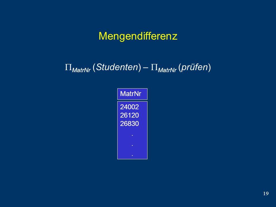 19 Mengendifferenz MatrNr (Studenten) – MatrNr (prüfen) 24002 26120 26830. MatrNr