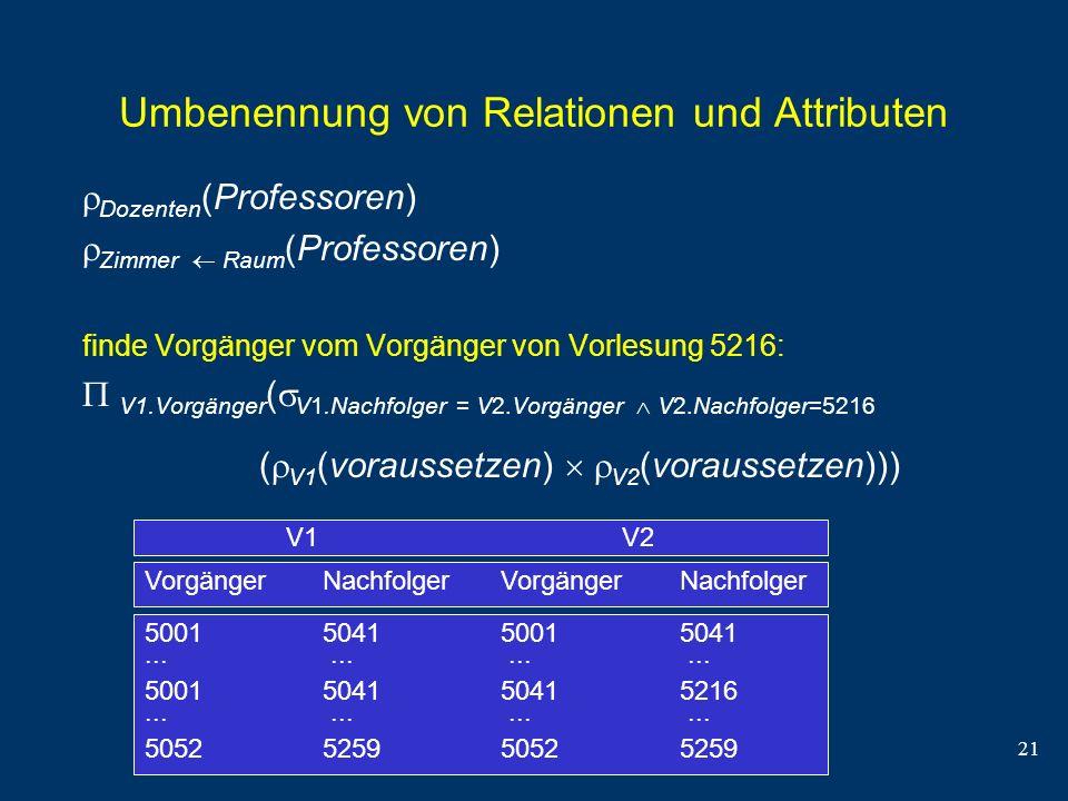 21 Umbenennung von Relationen und Attributen Dozenten (Professoren) Zimmer Raum (Professoren) finde Vorgänger vom Vorgänger von Vorlesung 5216: V1.Vor