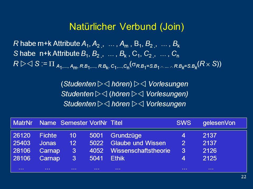 22 Natürlicher Verbund (Join) R habe m+k Attribute A 1, A 2,,..., A m, B 1, B 2,,..., B k S habe n+k Attribute B 1, B 2,,..., B k, C 1, C 2,,..., C n
