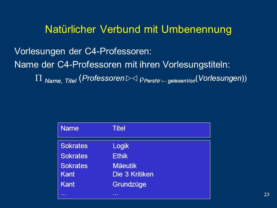 23 Natürlicher Verbund mit Umbenennung Vorlesungen der C4-Professoren: Name der C4-Professoren mit ihren Vorlesungstiteln: Name, Titel ( Professoren P