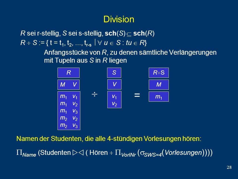 28 Division R sei r-stellig, S sei s-stellig, sch(S) sch(R) R S := { t = t 1, t 2,..., t r-s u S : tu R} Anfangsstücke von R, zu denen sämtliche Verlä