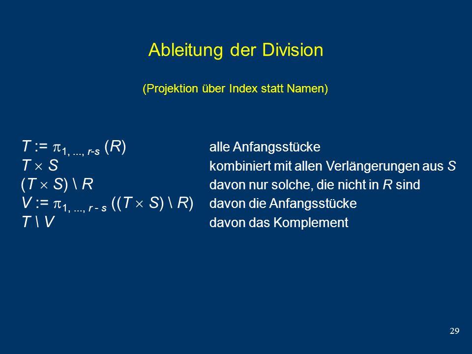 29 Ableitung der Division T := 1,..., r-s (R) alle Anfangsstücke T S kombiniert mit allen Verlängerungen aus S (T S) \ R davon nur solche, die nicht i