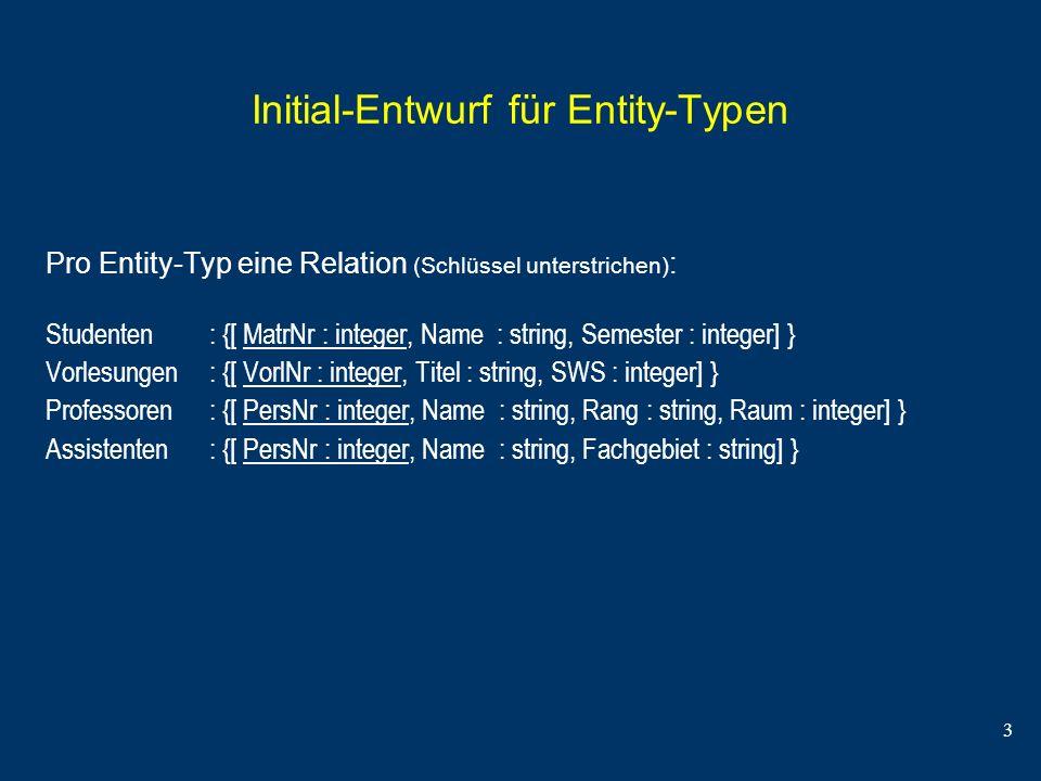 3 Initial-Entwurf für Entity-Typen Pro Entity-Typ eine Relation (Schlüssel unterstrichen) : Studenten : {[ MatrNr : integer, Name : string, Semester :