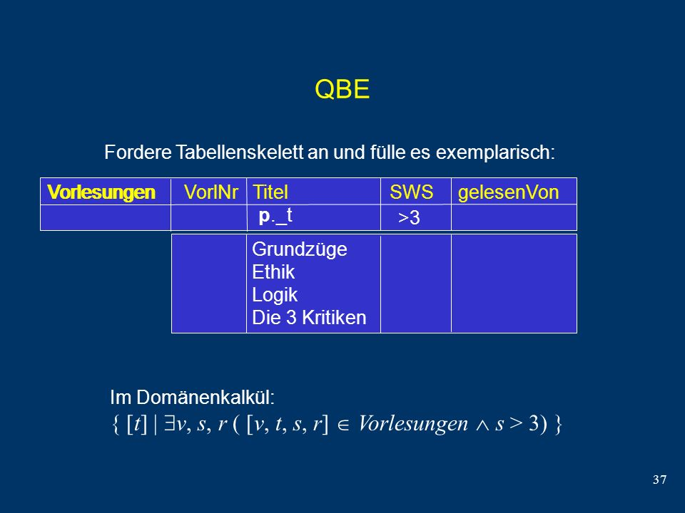 37 Vorlesungen VorlNrTitel SWSgelesenVon QBE Im Domänenkalkül: { [t] | v, s, r ( [v, t, s, r] Vorlesungen s > 3) } Fordere Tabellenskelett an und füll