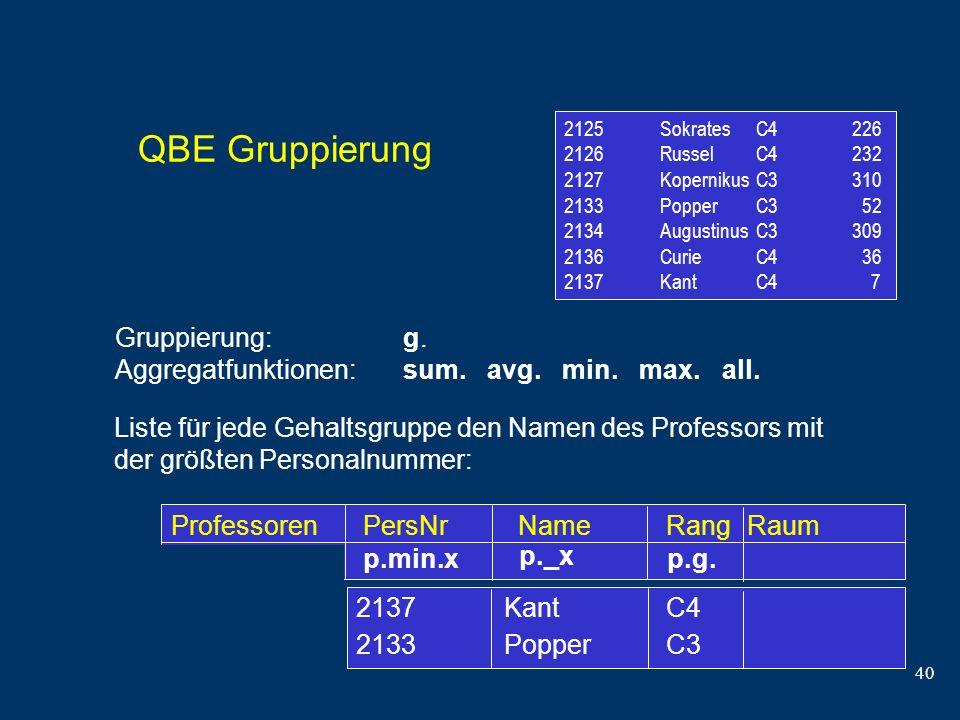 40 QBE Gruppierung Liste für jede Gehaltsgruppe den Namen des Professors mit der größten Personalnummer: Gruppierung: g. Aggregatfunktionen: sum. avg.