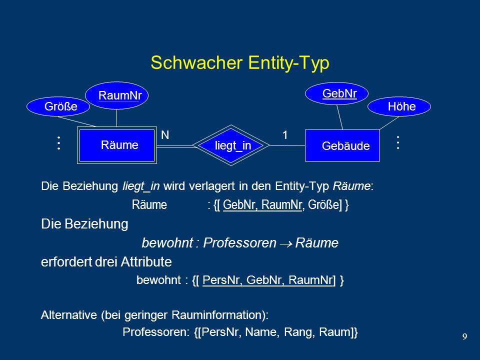 9 Schwacher Entity-Typ Die Beziehung liegt_in wird verlagert in den Entity-Typ Räume: Räume : {[ GebNr, RaumNr, Größe] } Die Beziehung bewohnt : Profe