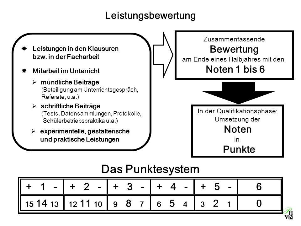 Einführungsphase (Abitur nach 12 Jahren*) Bereich Pflicht- unterricht Wahl- unterricht Schülerpflichtstundenzahl: 34 Fach Deutsch 1.