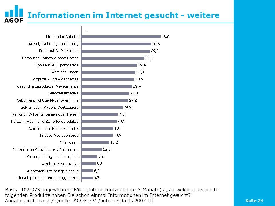 Seite 24 Informationen im Internet gesucht - weitere Basis: 102.973 ungewichtete Fälle (Internetnutzer letzte 3 Monate) / Zu welchen der nach- folgenden Produkte haben Sie schon einmal Informationen im Internet gesucht.