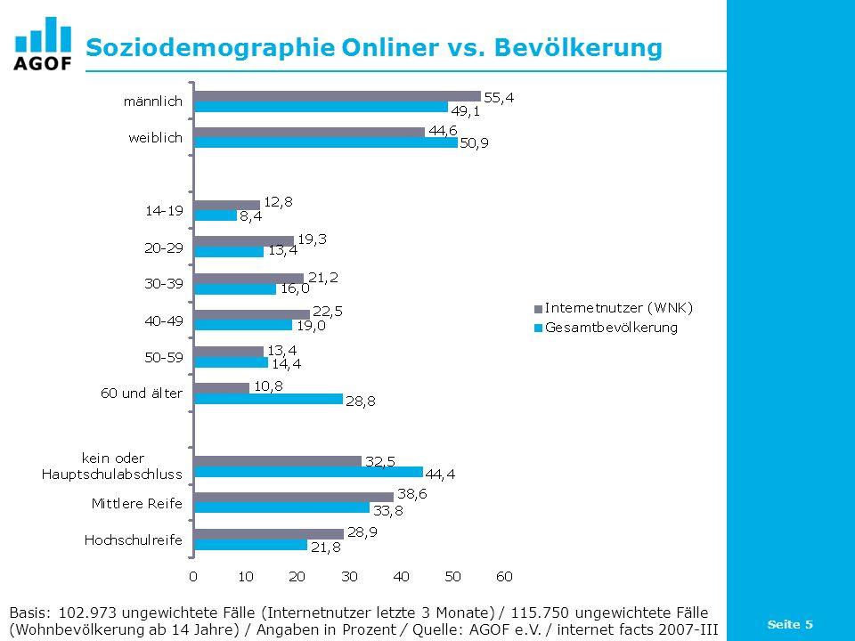 Seite 5 Soziodemographie Onliner vs. Bevölkerung Basis: 102.973 ungewichtete Fälle (Internetnutzer letzte 3 Monate) / 115.750 ungewichtete Fälle (Wohn