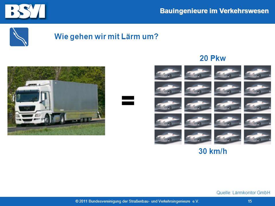 Bauingenieure im Verkehrswesen © 2011 Bundesvereinigung der Straßenbau- und Verkehrsingenieure e.V.15 = 30 km/h 20 Pkw Wie gehen wir mit Lärm um? Quel