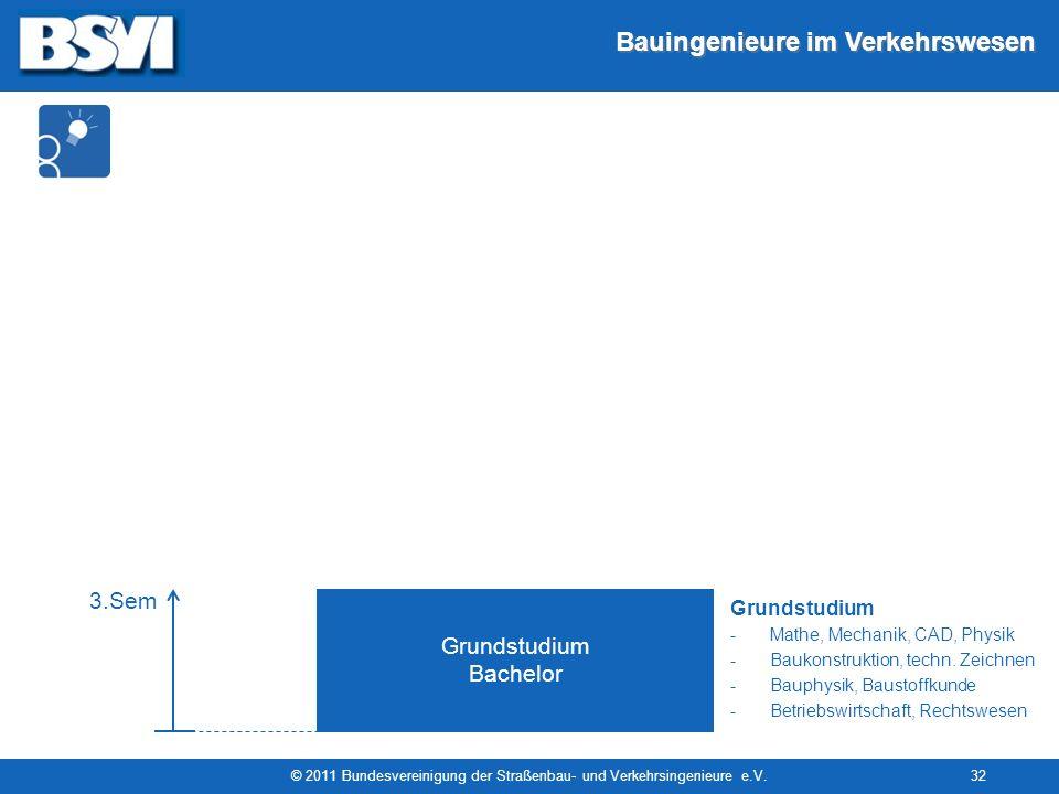 Bauingenieure im Verkehrswesen Masterstudium (konsekutiv) © 2011 Bundesvereinigung der Straßenbau- und Verkehrsingenieure e.V.32 Studienmodell Master