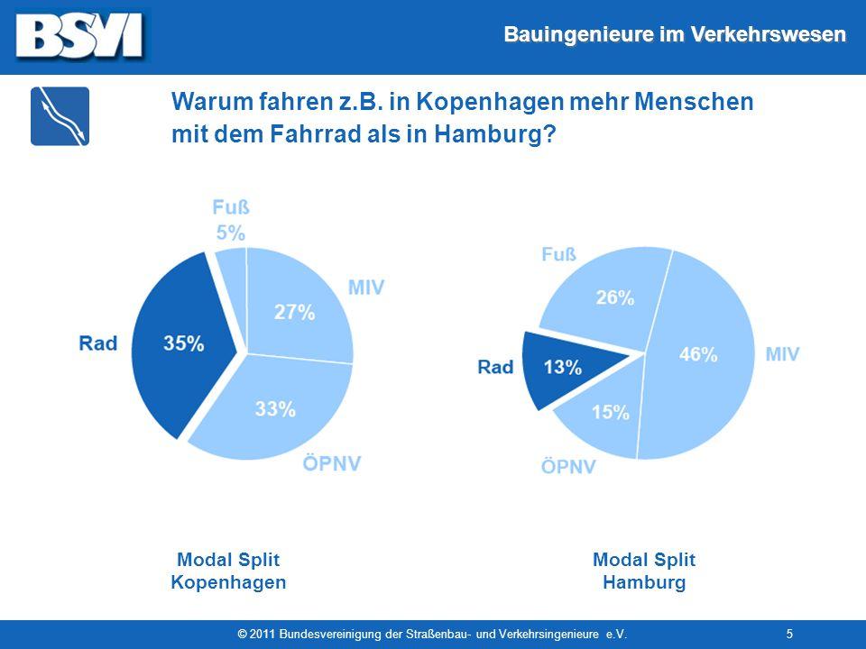 Bauingenieure im Verkehrswesen © 2011 Bundesvereinigung der Straßenbau- und Verkehrsingenieure e.V.5 Modal Split Kopenhagen Modal Split Hamburg Warum