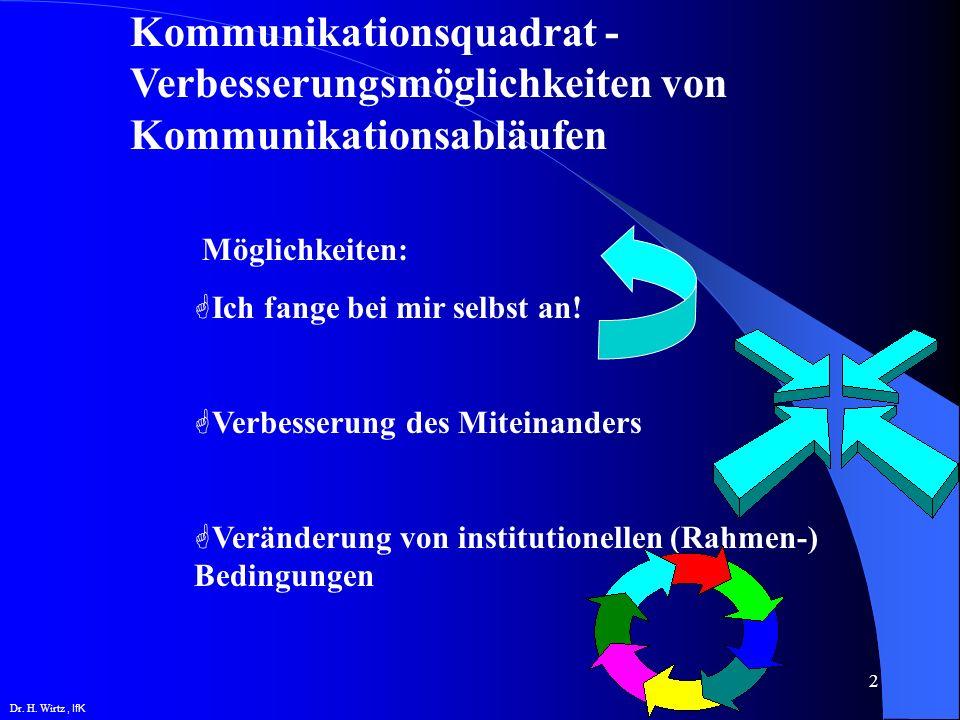 1 Zielsetzung: Kommunikationsprozesse und -probleme in einer Art Zusammenschau greif- und damit lösbar zu machen. Zugriffe: C. Rogers (Persönlichkeits