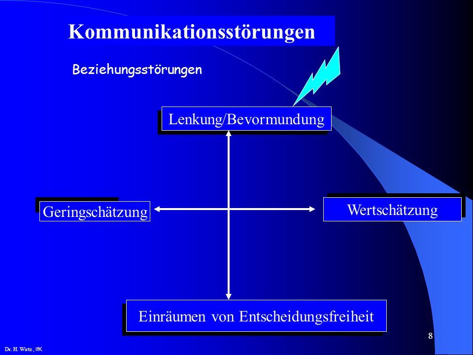 7 Kommunikationsstörungen Dr. H. Wirtz, IfK Störungen auf der Sachseite Kommunikationspartner sind nicht bei der Sache Die Verständlichkeit der Sachin