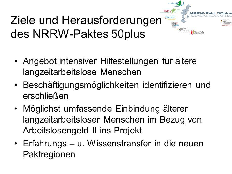 Ziele und Herausforderungen des NRRW-Paktes 50plus Angebot intensiver Hilfestellungen für ältere langzeitarbeitslose Menschen Beschäftigungsmöglichkei