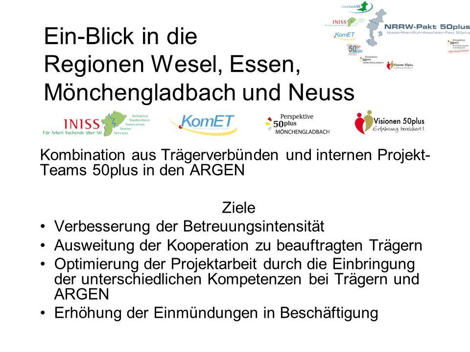 Ein-Blick in die Regionen Wesel, Essen, Mönchengladbach und Neuss Kombination aus Trägerverbünden und internen Projekt- Teams 50plus in den ARGEN Ziel
