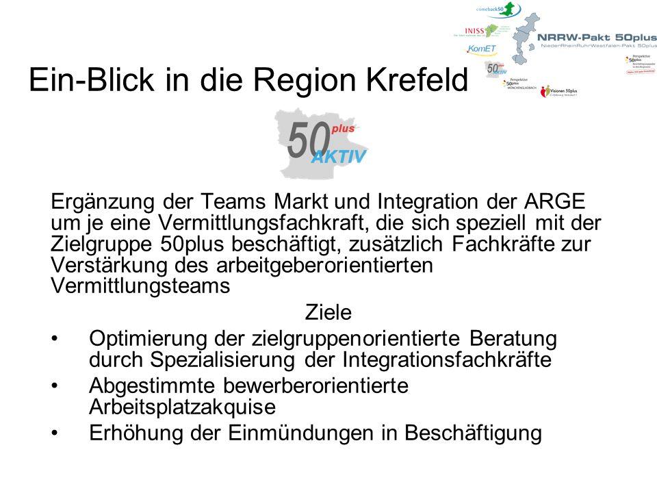 Ein-Blick in die Region Krefeld Ergänzung der Teams Markt und Integration der ARGE um je eine Vermittlungsfachkraft, die sich speziell mit der Zielgru