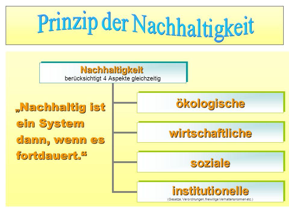 Nachhaltig ist ein System dann, wenn es fortdauert. www.kreisanglerverein-sangerhausen.de Nachhaltigkeit berücksichtigt 4 Aspekte gleichzeitig ökologi