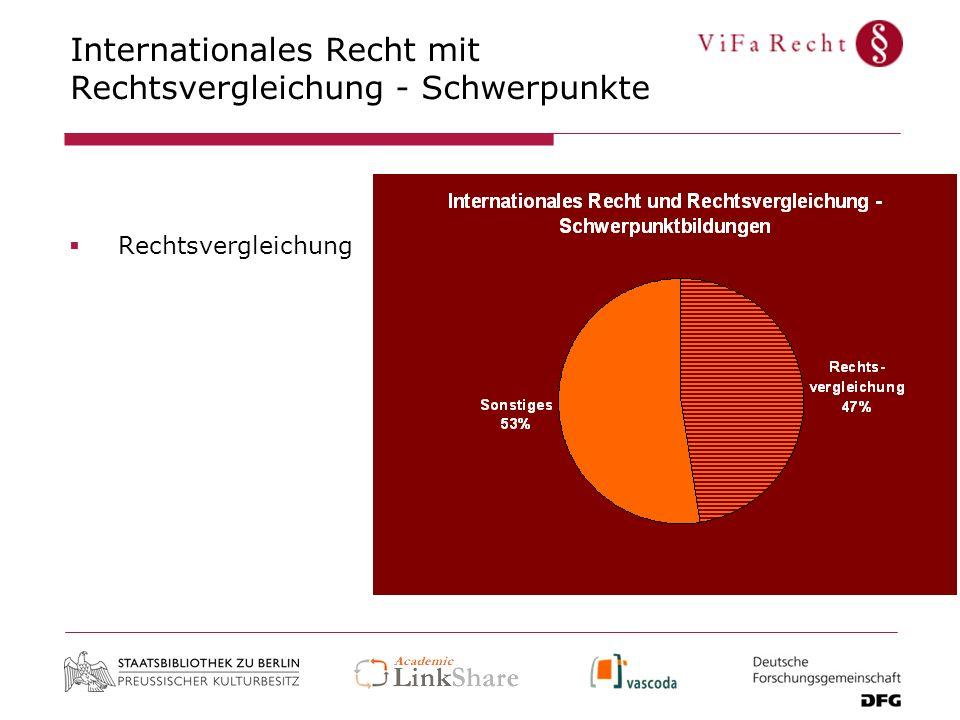 Internationales Recht mit Rechtsvergleichung - Schwerpunkte Rechtsvergleichung