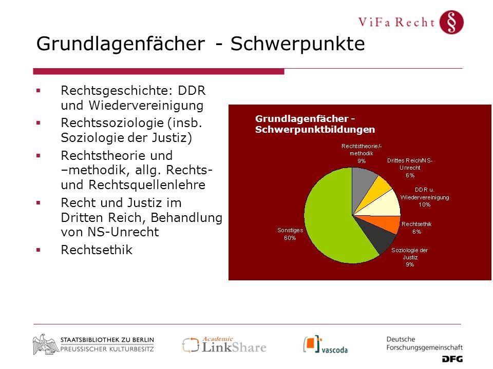 Grundlagenfächer - Schwerpunkte Rechtsgeschichte: DDR und Wiedervereinigung Rechtssoziologie (insb.