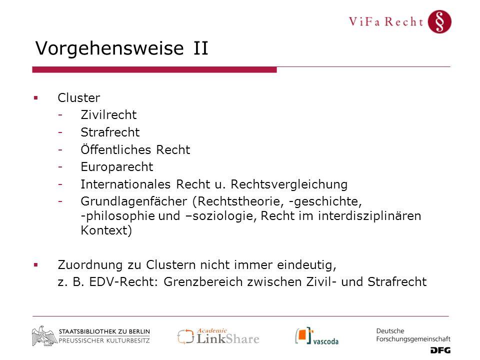 Vorgehensweise II Cluster -Zivilrecht -Strafrecht -Öffentliches Recht -Europarecht -Internationales Recht u.