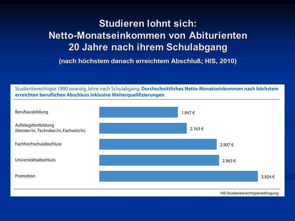 Modulan- und Abmeldung http://www.psycho.uni-duesseldorf.de/studium_bsc/Modulan--und-abmeldung Um an einer Modulprüfung teilnehmen zu können, müssen Sie sich zunächst auf https://lsf.uni-duesseldorf.de für das jeweilige Modul innerhalb der hierfür vorgesehenen Frist anmelden.