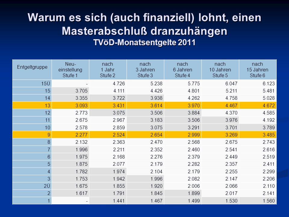 https://lsf.verwaltung.uni-duesseldorf.de