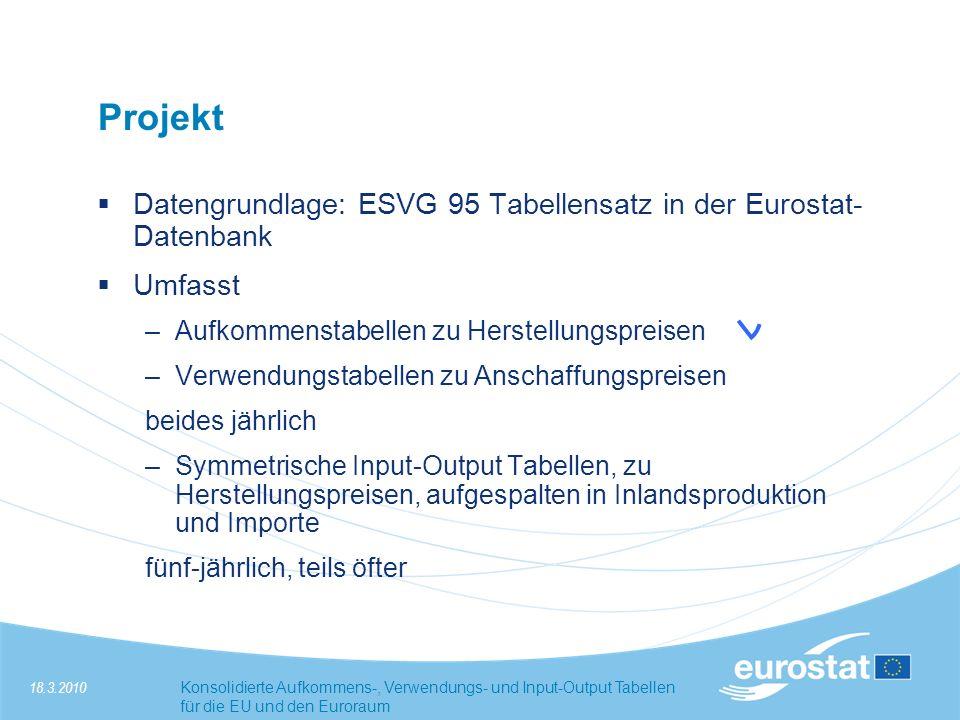 18.3.2010Konsolidierte Aufkommens-, Verwendungs- und Input-Output Tabellen für die EU und den Euroraum Projekt Euro-Methode