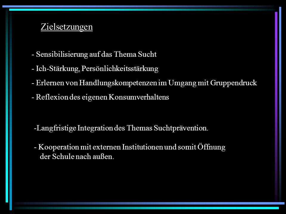 Zielsetzungen -Langfristige Integration des Themas Suchtprävention.