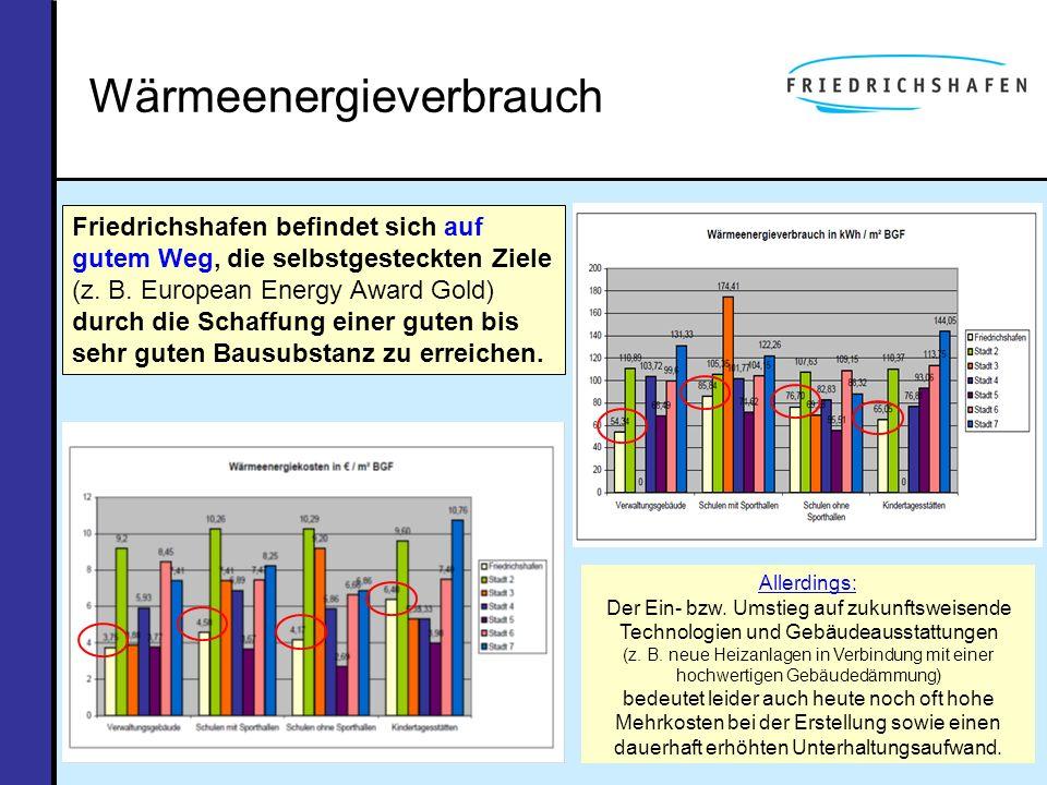 Wärmeenergieverbrauch Friedrichshafen befindet sich auf gutem Weg, die selbstgesteckten Ziele (z. B. European Energy Award Gold) durch die Schaffung e